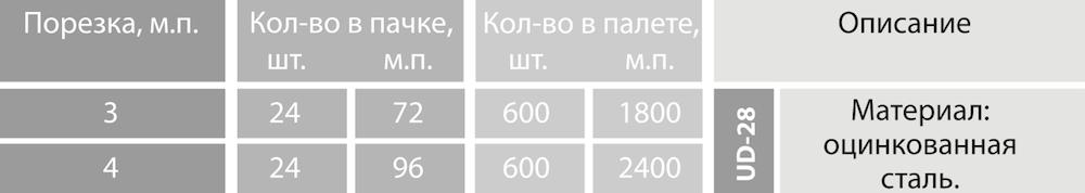 Профиль потолочный направляющий - 2