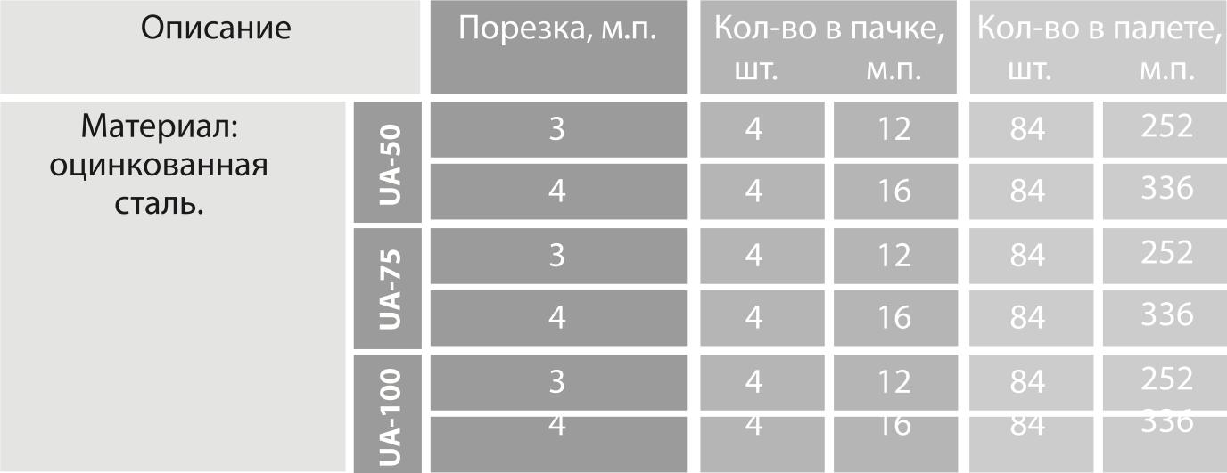 Профиль усиленный 02-5