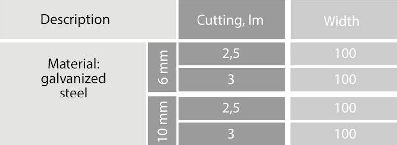 Штукатурный профиль (маяк) 02-7-en