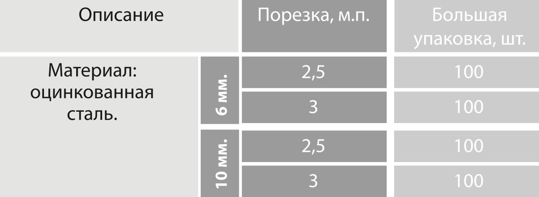 Штукатурный профиль (маяк) 02-7