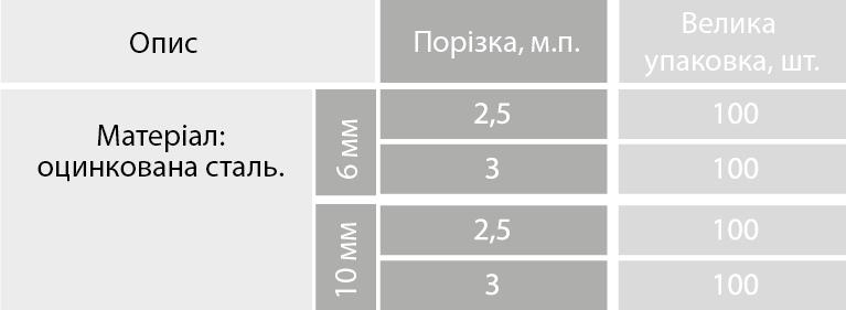 Profil-shtukaturnyy-mayak-02-7-ua