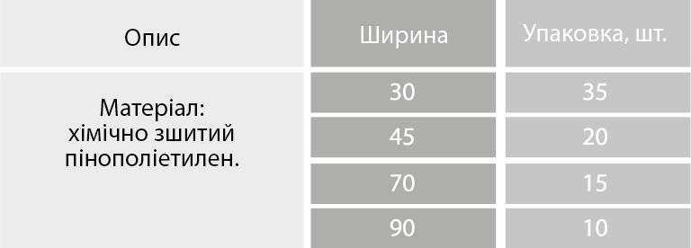 Zvukoizolatsiyna-lenta-02-6-ua