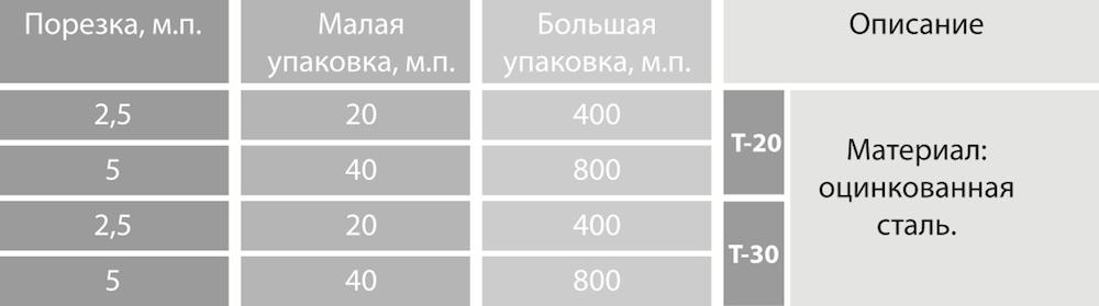 10-1 Профиль монтажный