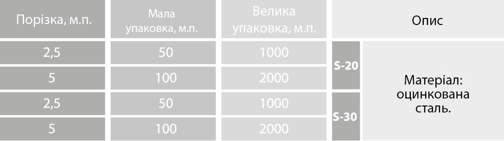 10-2 flanseviy-profil-ua