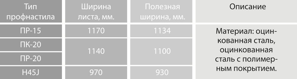 12-1 Профнастил