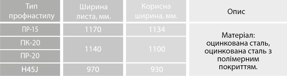 12-1 profnastil-ua