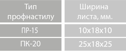 12-2 planka-torseva-ua