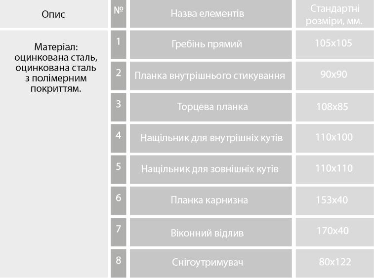 12-3 dobornie-elementy-ua