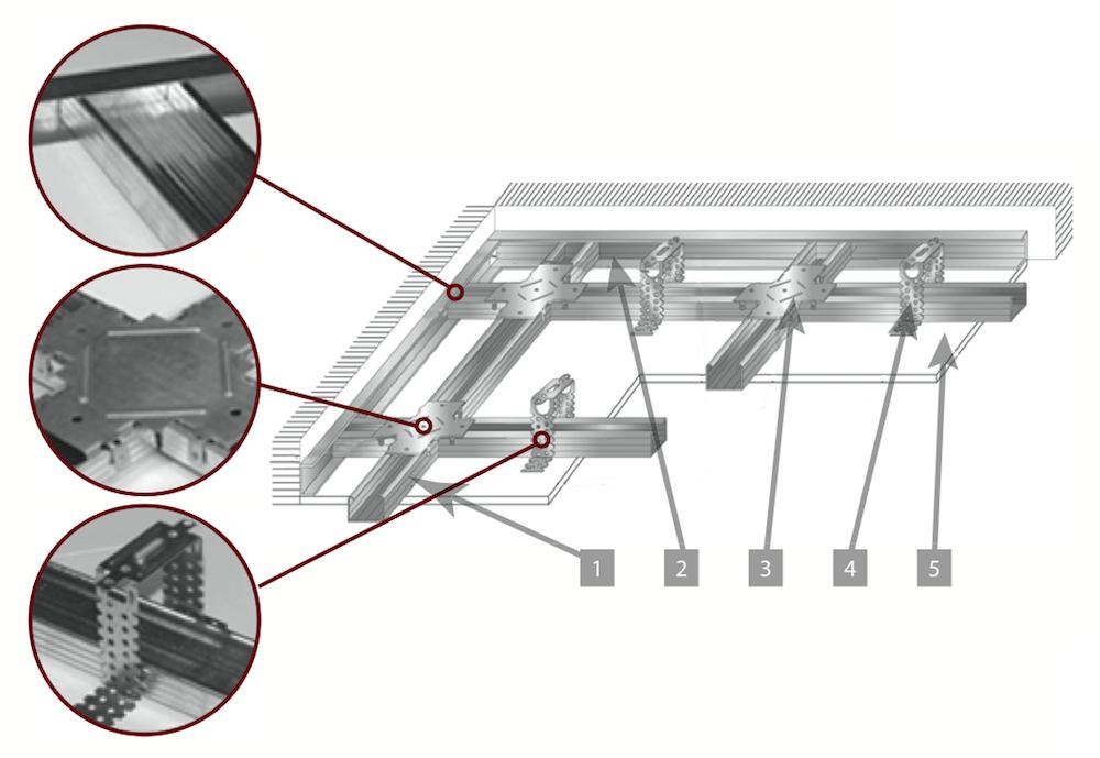 15-1 Конструкция одноуровневого потолка