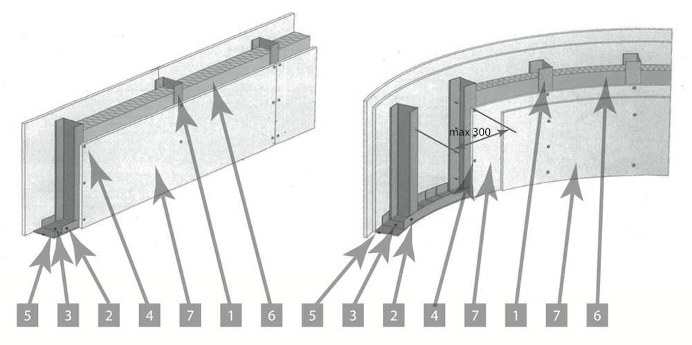 15-2 Конструкции перегородок